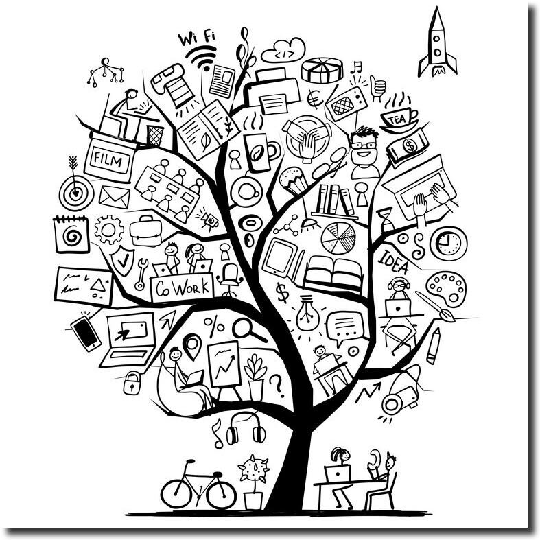 job tree